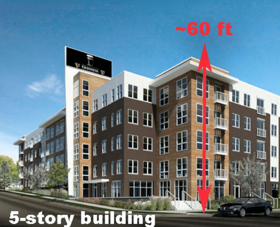 60 ft building